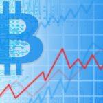 Ежедневный анализ цены Bitcoin