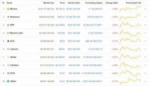 Криптовалютный анализ
