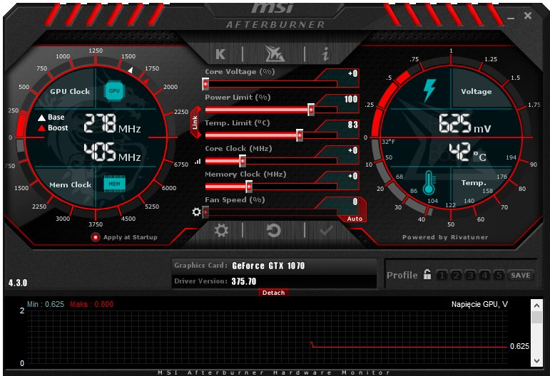 MSI Afterburner 4.5