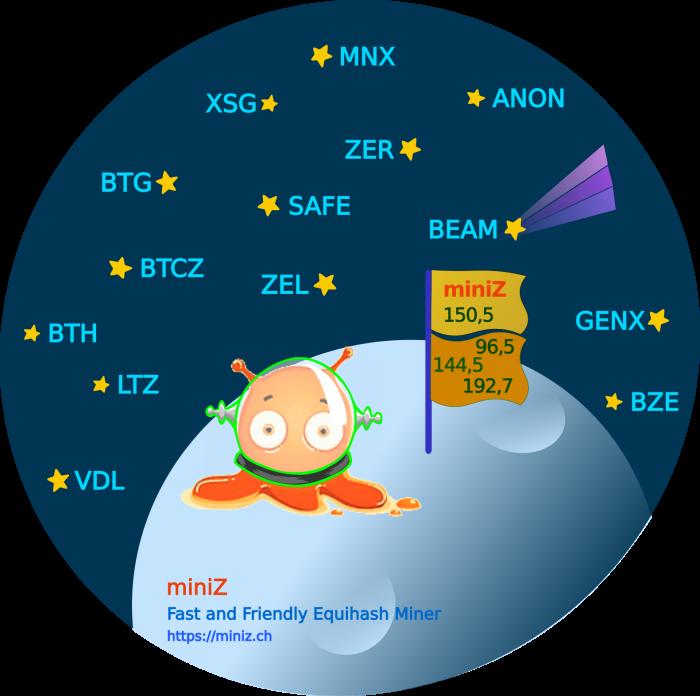 miniZ v1.3 n5 Fast Equihash Miner