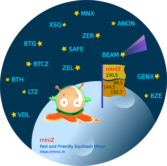 miniZ v1.4o Fast Equihash Miner