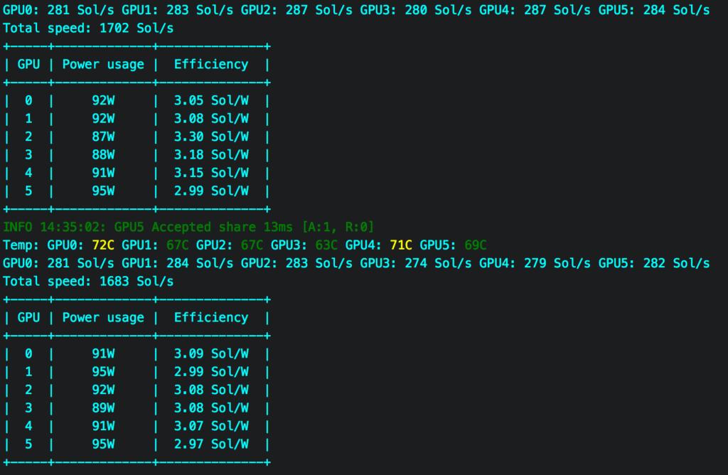 EWBF-miner v0.3.4b (Zcash CUDA miner) - Download and Setup