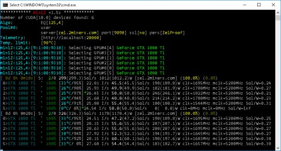 miniZ v1.5s Multi-Equihash Nvidia CUDA Miner with Improved Performance