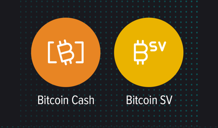 The share of Bitcoin Cash and Bitcoin SV in the hashrate of the SHA-256 algorithm has halved