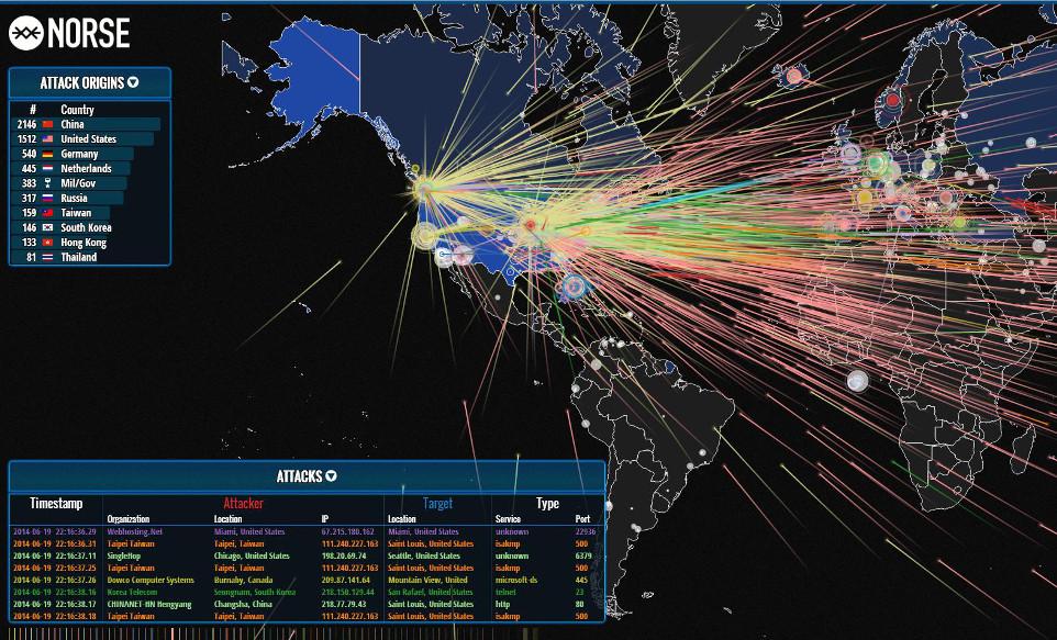Binance cryptocurrency exchange domains undergo DDoS attack